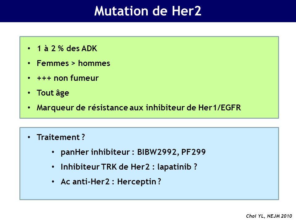 Mutation de Her2 1 à 2 % des ADK Femmes > hommes +++ non fumeur