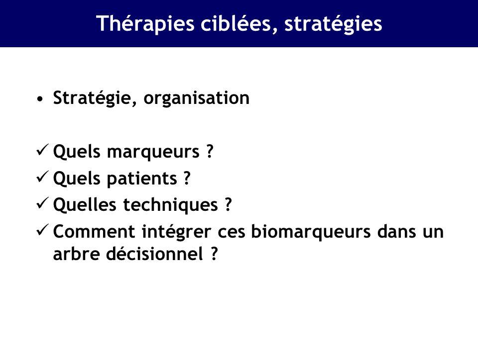 Thérapies ciblées, stratégies