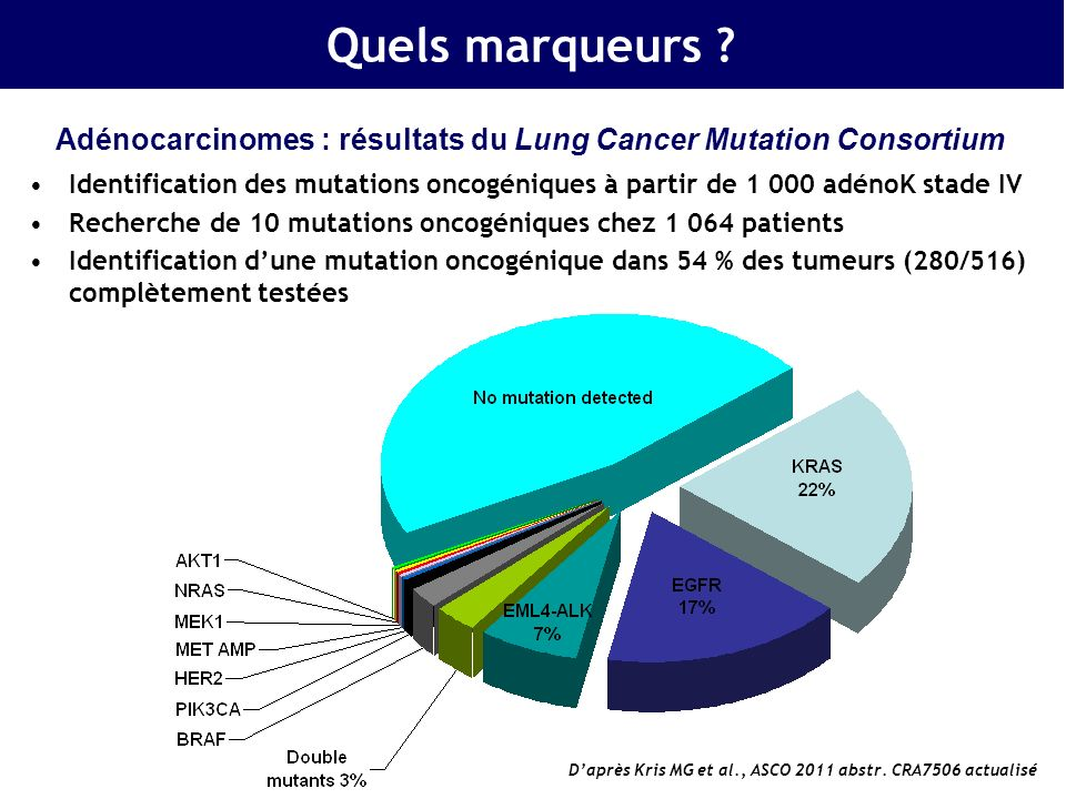 Adénocarcinomes : résultats du Lung Cancer Mutation Consortium