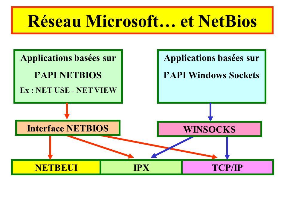 Réseau Microsoft… et NetBios