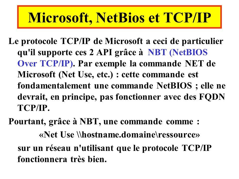 Microsoft, NetBios et TCP/IP