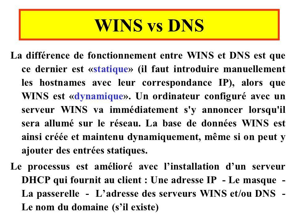 WINS vs DNS