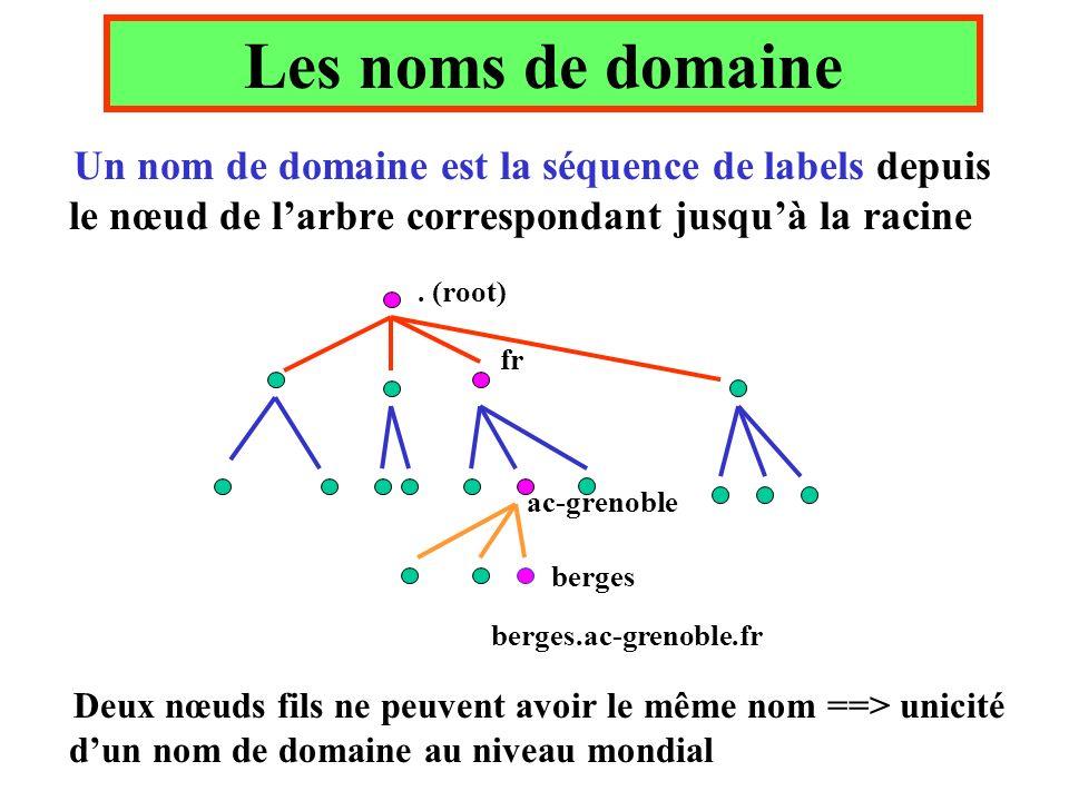 Les noms de domaine Un nom de domaine est la séquence de labels depuis le nœud de l'arbre correspondant jusqu'à la racine.