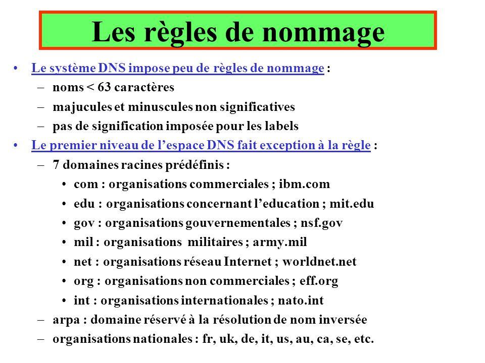 Les règles de nommage Le système DNS impose peu de règles de nommage :