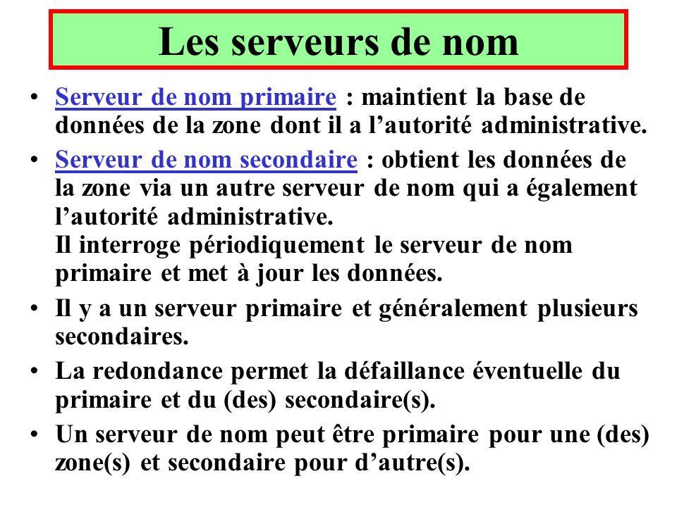Les serveurs de nom Serveur de nom primaire : maintient la base de données de la zone dont il a l'autorité administrative.
