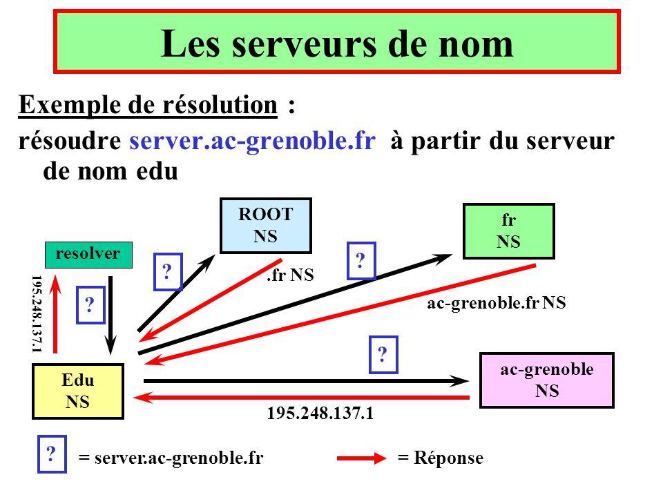 Les serveurs de nom Exemple de résolution :