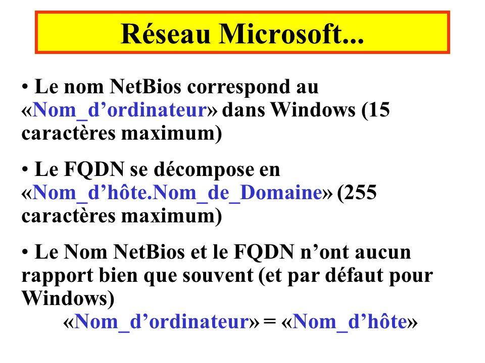 «Nom_d'ordinateur» = «Nom_d'hôte»