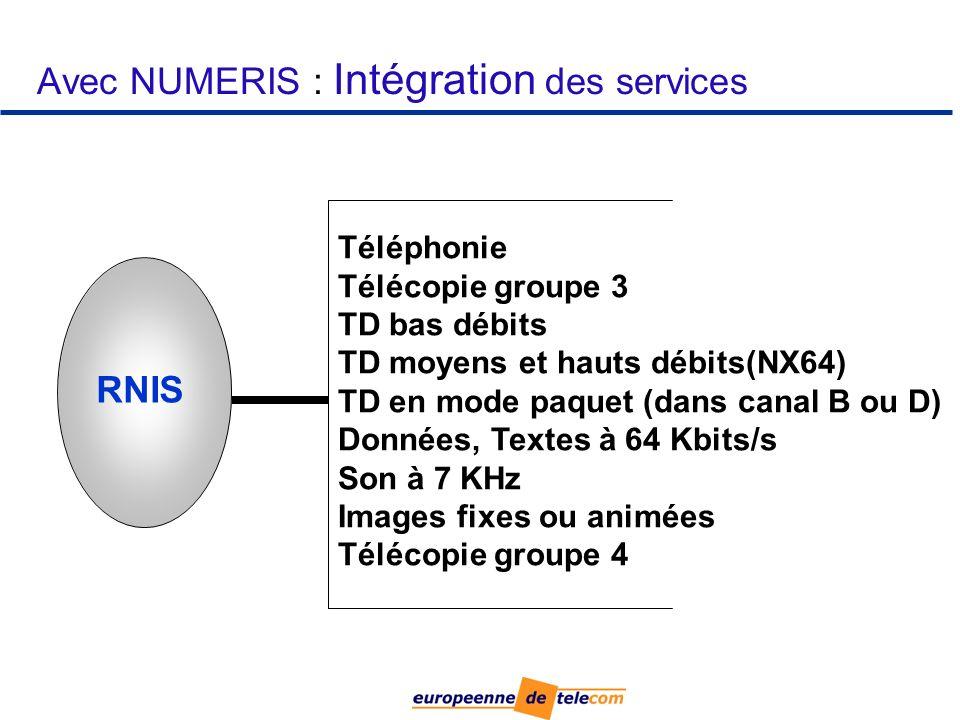 Avec NUMERIS : Intégration des services