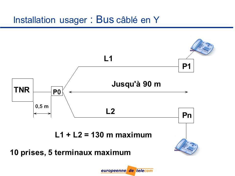 Installation usager : Bus câblé en Y