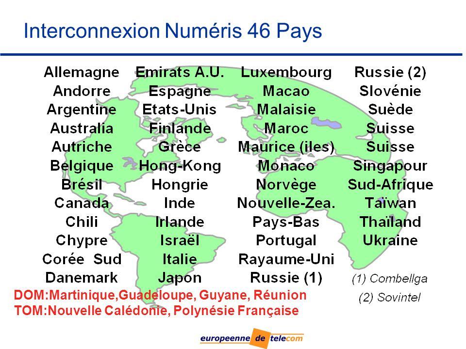 Interconnexion Numéris 46 Pays