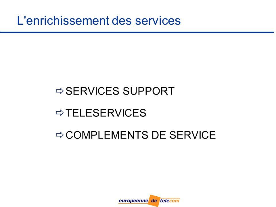 L enrichissement des services
