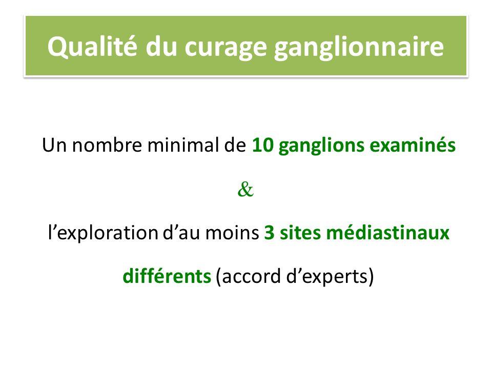 Qualité du curage ganglionnaire