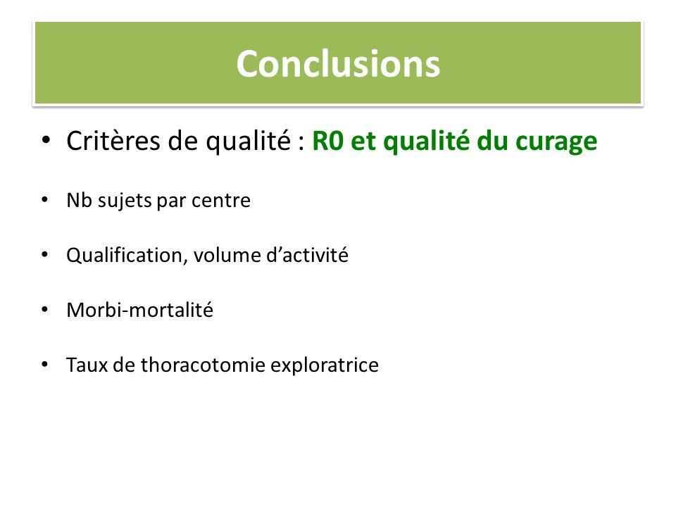Conclusions Critères de qualité : R0 et qualité du curage