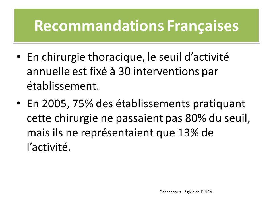 Recommandations Françaises