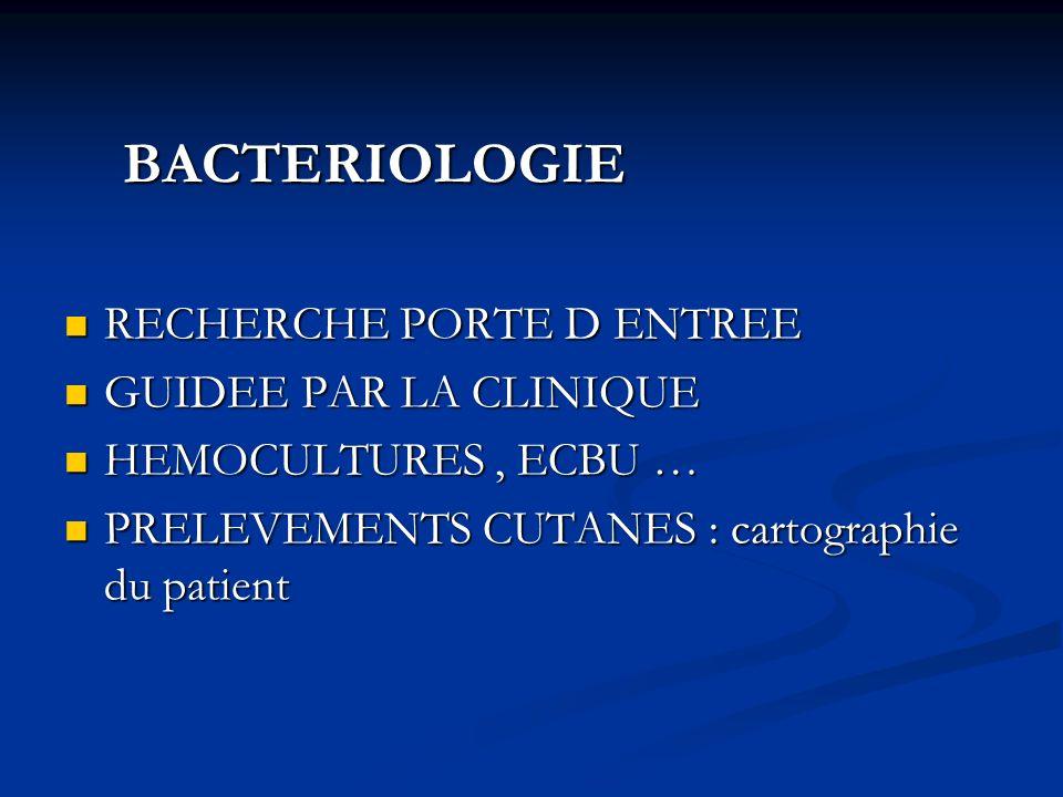 BACTERIOLOGIE RECHERCHE PORTE D ENTREE. GUIDEE PAR LA CLINIQUE.