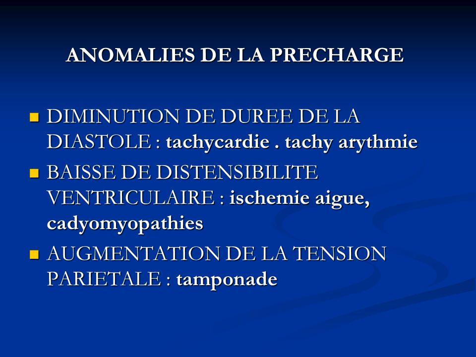 ANOMALIES DE LA PRECHARGE