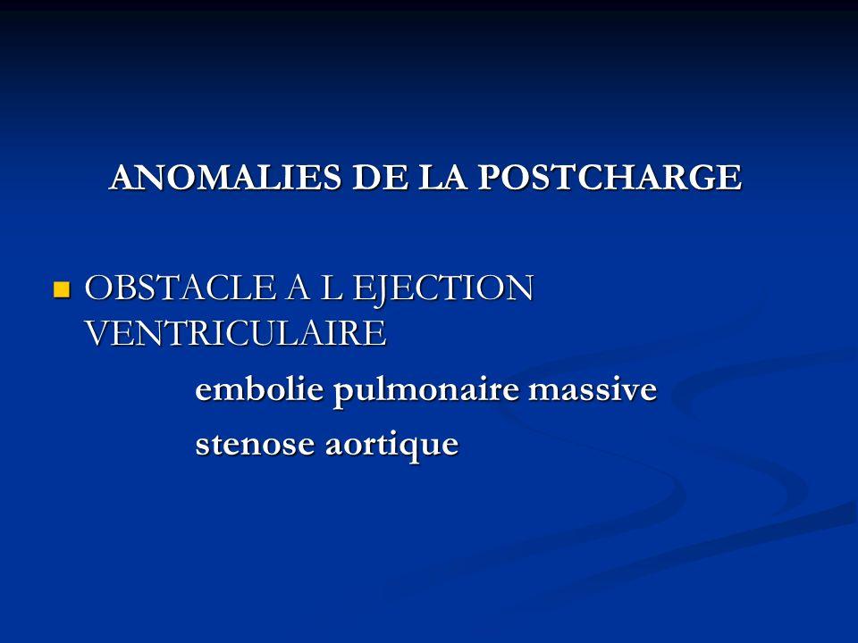 ANOMALIES DE LA POSTCHARGE