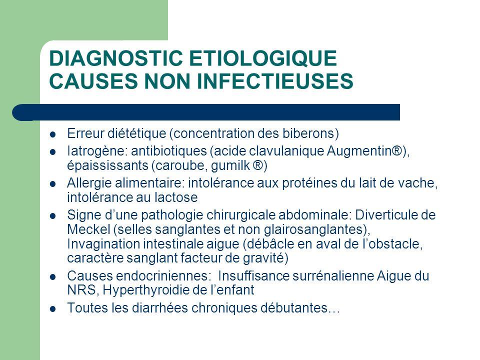 DIAGNOSTIC ETIOLOGIQUE CAUSES NON INFECTIEUSES
