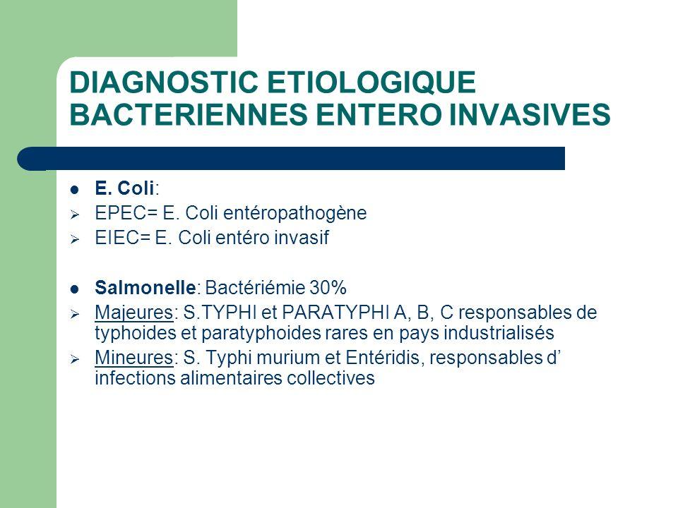 DIAGNOSTIC ETIOLOGIQUE BACTERIENNES ENTERO INVASIVES