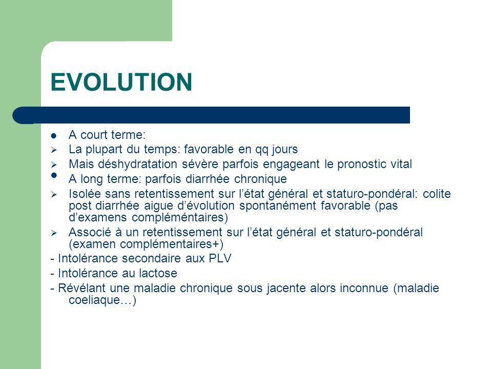 EVOLUTION A court terme: La plupart du temps: favorable en qq jours