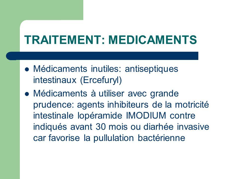 TRAITEMENT: MEDICAMENTS