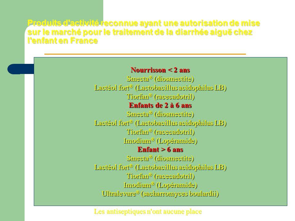 Produits d activité reconnue ayant une autorisation de mise sur le marché pour le traitement de la diarrhée aiguë chez l enfant en France