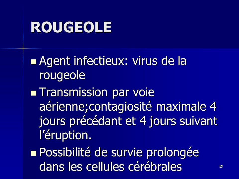 ROUGEOLE Agent infectieux: virus de la rougeole