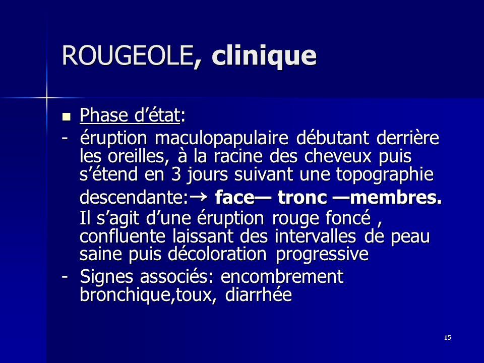 ROUGEOLE, clinique Phase d'état: