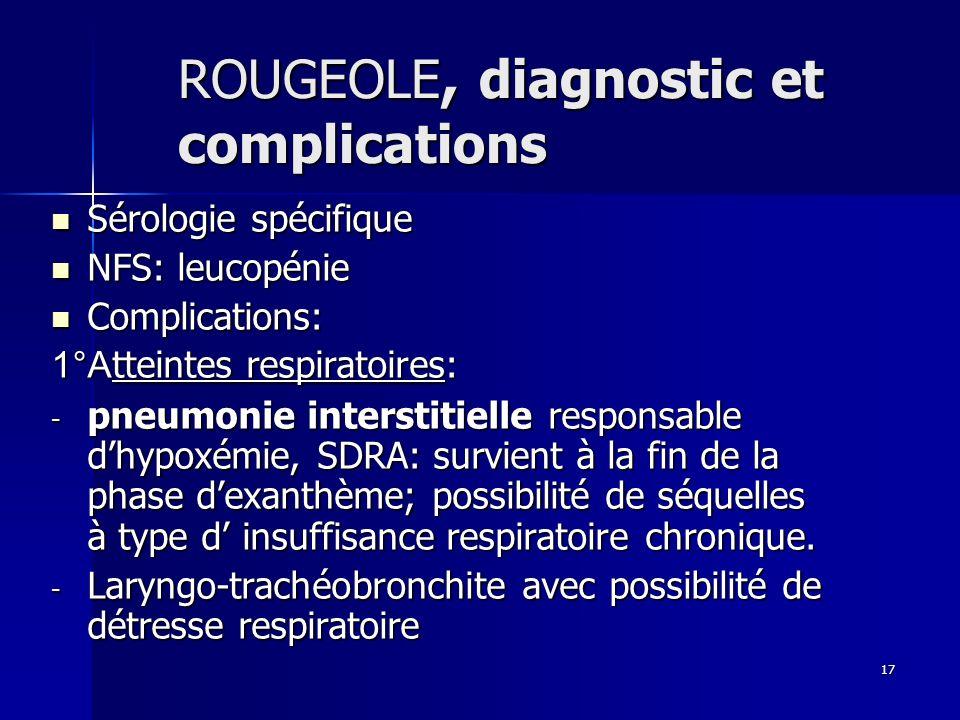 ROUGEOLE, diagnostic et complications