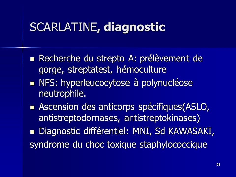 SCARLATINE, diagnostic