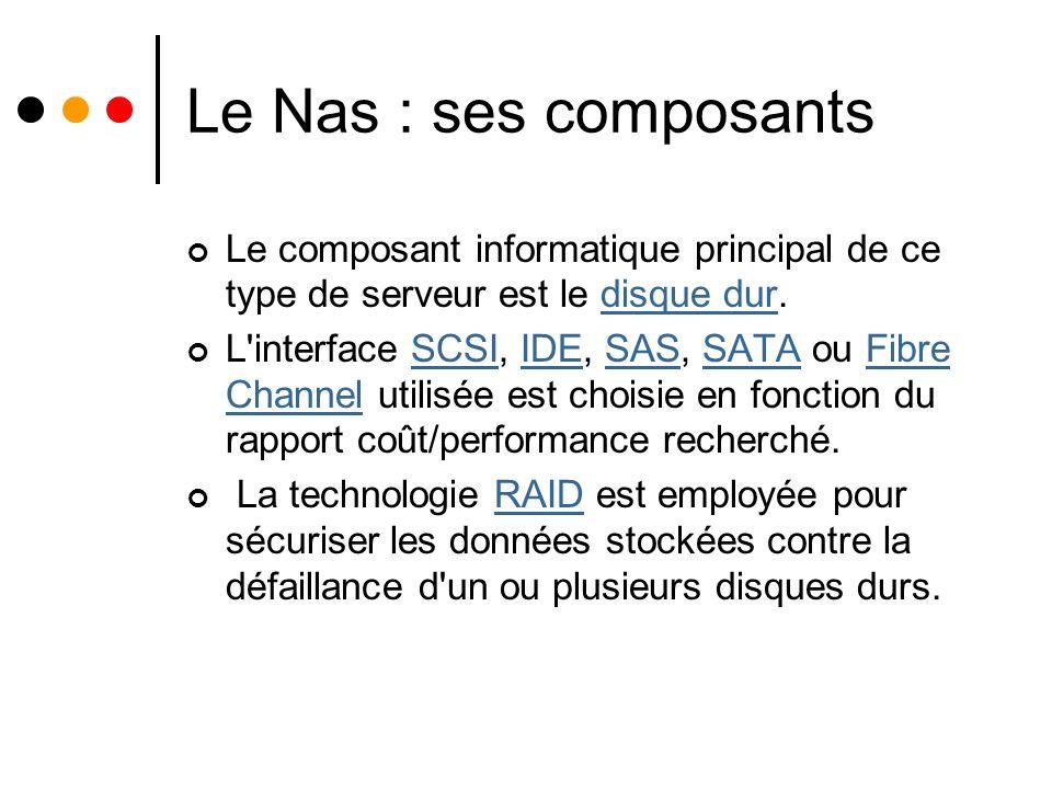 Le Nas : ses composants Le composant informatique principal de ce type de serveur est le disque dur.