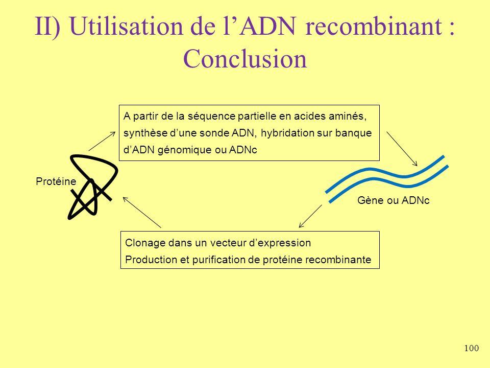 II) Utilisation de l'ADN recombinant : Conclusion