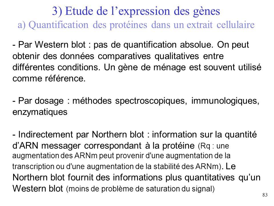 3) Etude de l'expression des gènes