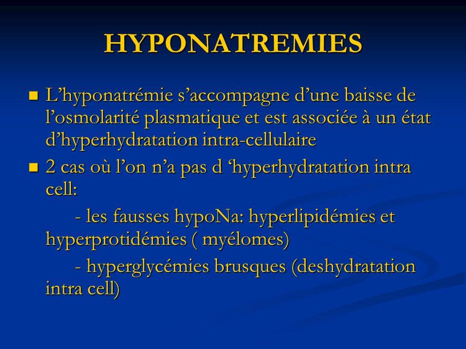 HYPONATREMIES L'hyponatrémie s'accompagne d'une baisse de l'osmolarité plasmatique et est associée à un état d'hyperhydratation intra-cellulaire.