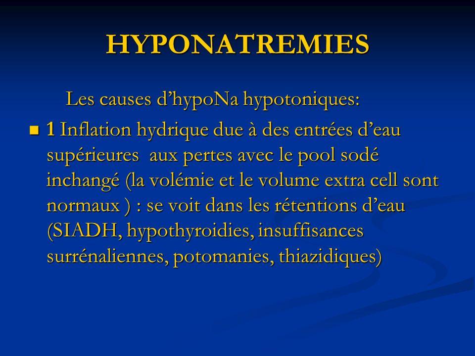 HYPONATREMIES Les causes d'hypoNa hypotoniques: