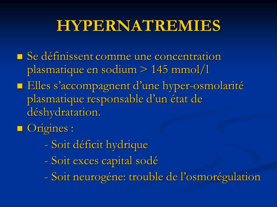 HYPERNATREMIES Se définissent comme une concentration plasmatique en sodium > 145 mmol/l.