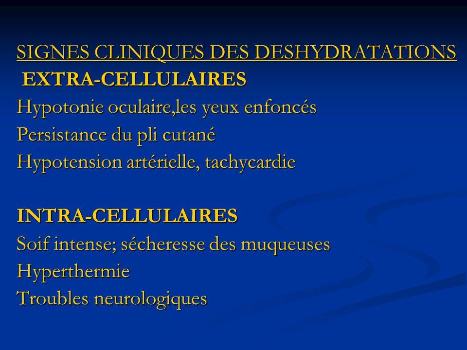 SIGNES CLINIQUES DES DESHYDRATATIONS