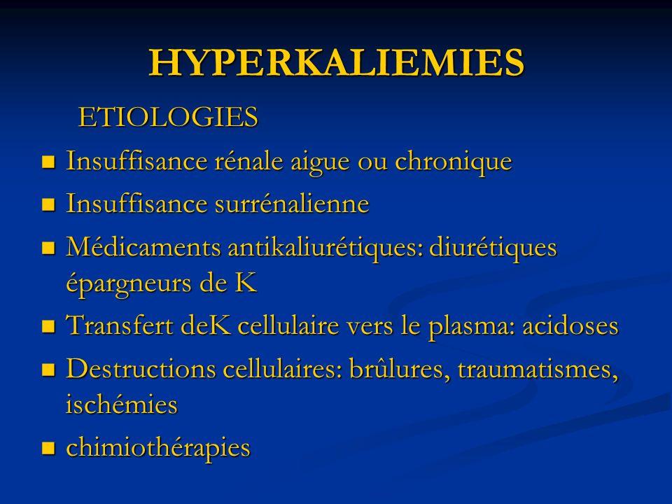 HYPERKALIEMIES ETIOLOGIES Insuffisance rénale aigue ou chronique