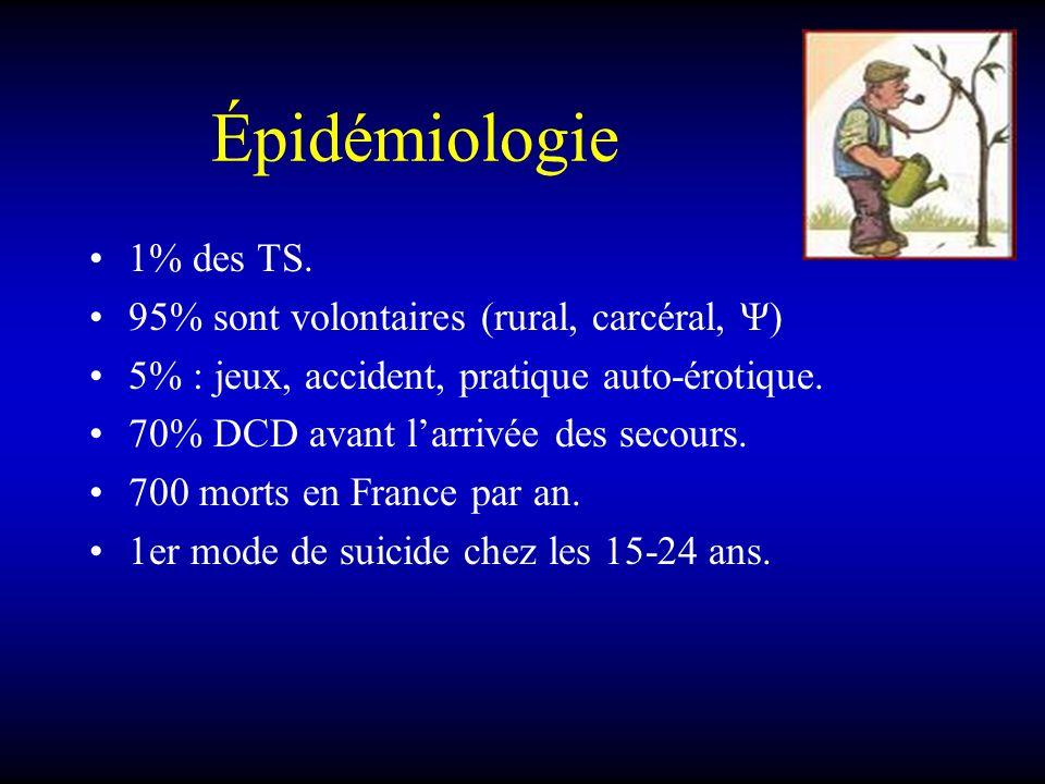 Épidémiologie 1% des TS. 95% sont volontaires (rural, carcéral, Ψ)