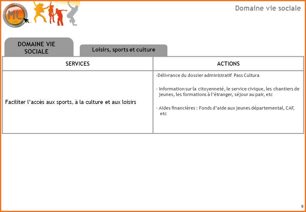 Loisirs, sports et culture