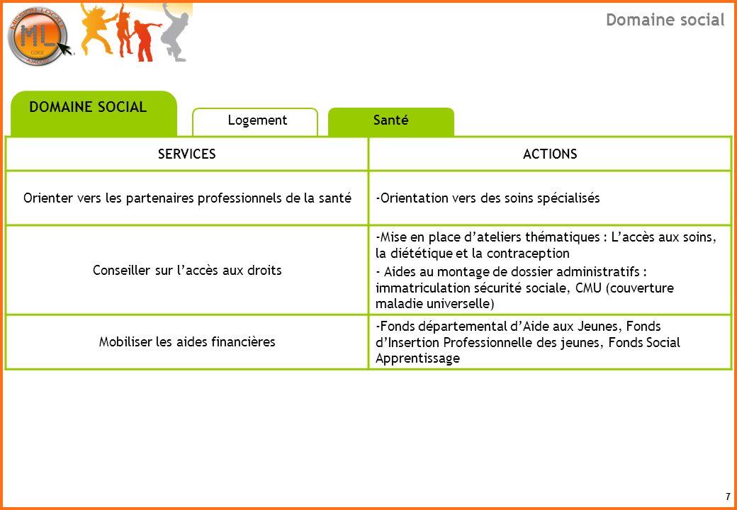 Domaine social DOMAINE SOCIAL Logement Santé SERVICES ACTIONS