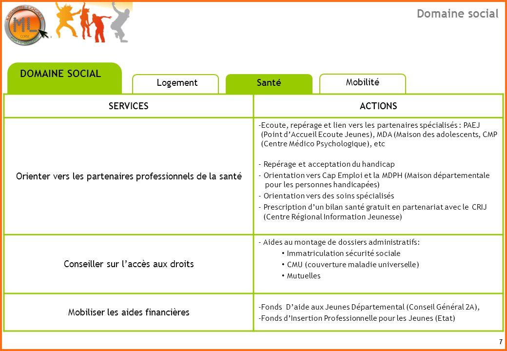 Domaine social DOMAINE SOCIAL Logement Santé Mobilité SERVICES ACTIONS