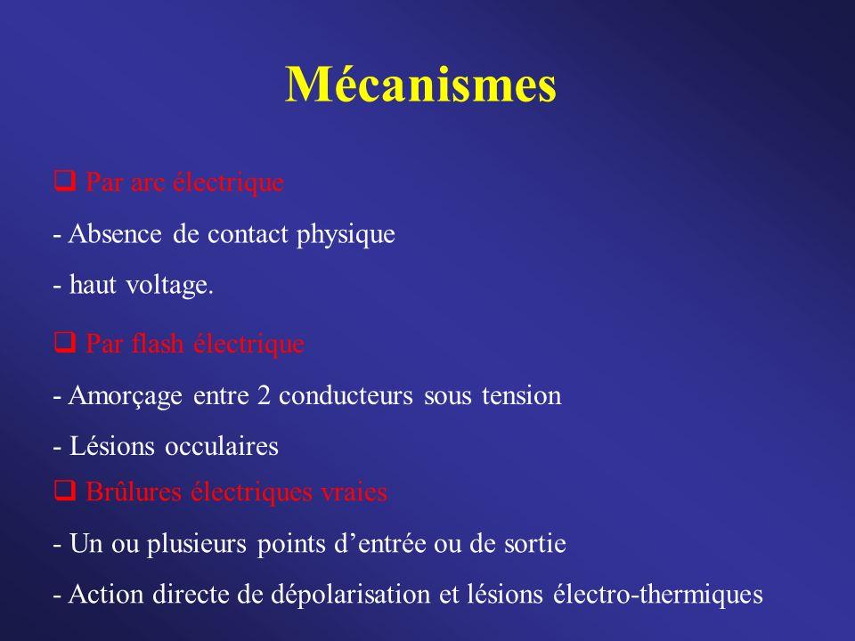 Mécanismes Par arc électrique Absence de contact physique
