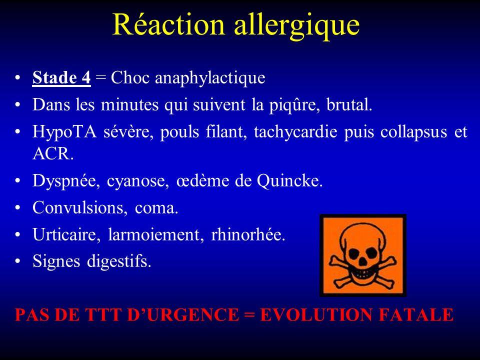 Réaction allergique Stade 4 = Choc anaphylactique