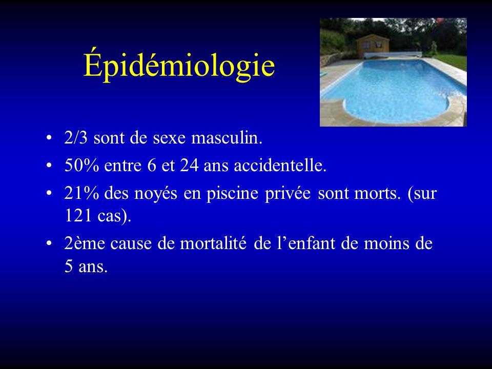 Épidémiologie 2/3 sont de sexe masculin.