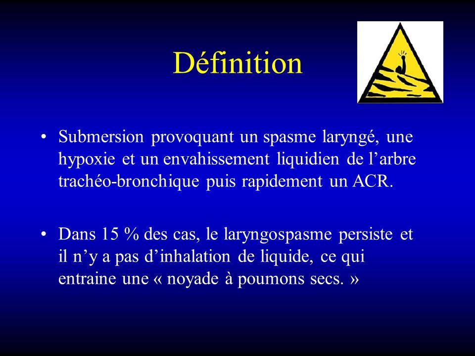 Définition Submersion provoquant un spasme laryngé, une hypoxie et un envahissement liquidien de l'arbre trachéo-bronchique puis rapidement un ACR.