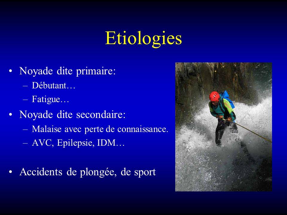 Etiologies Noyade dite primaire: Noyade dite secondaire: