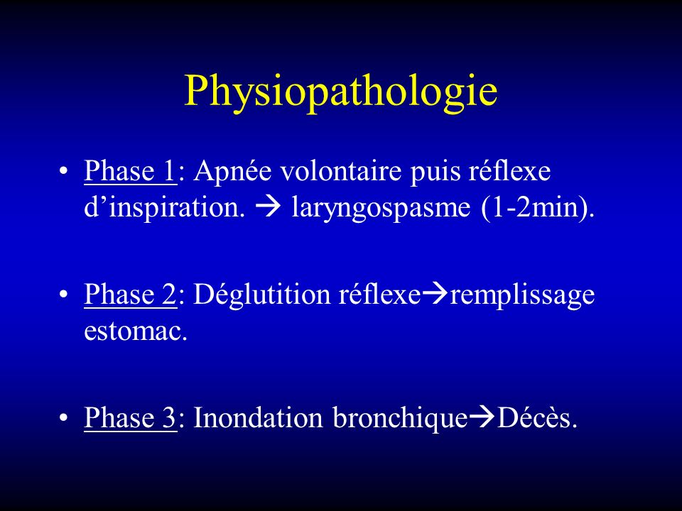 PhysiopathologiePhase 1: Apnée volontaire puis réflexe d'inspiration.  laryngospasme (1-2min). Phase 2: Déglutition réflexeremplissage estomac.