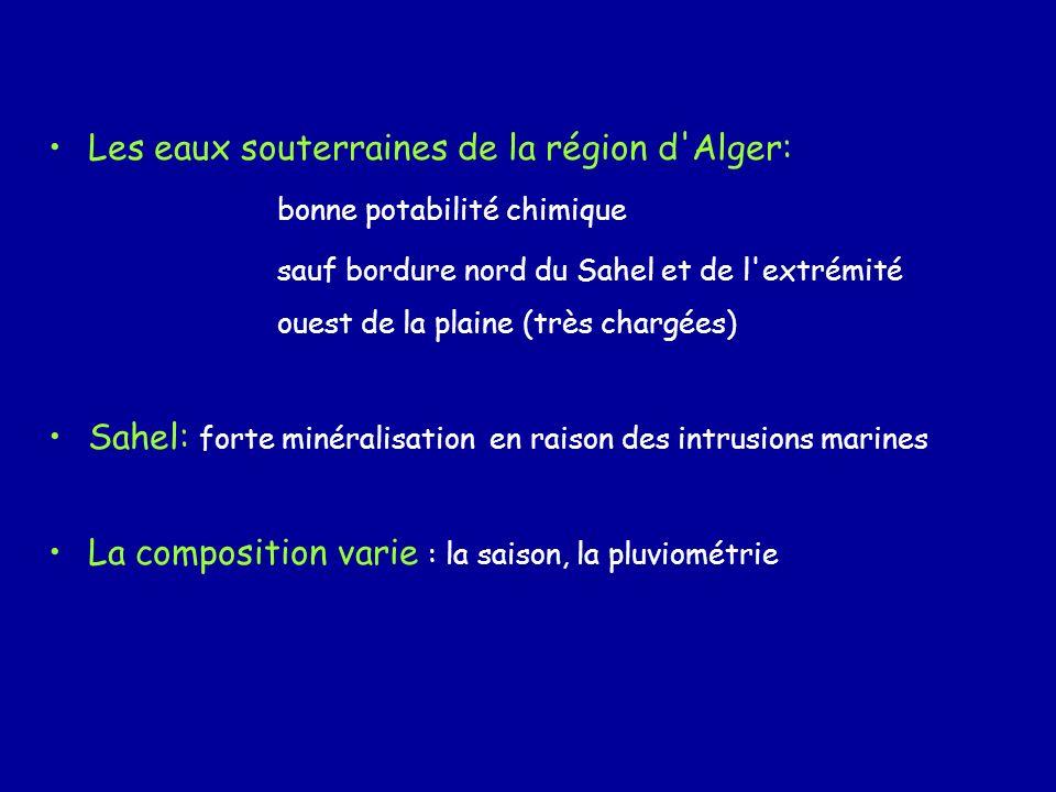 Les eaux souterraines de la région d Alger: