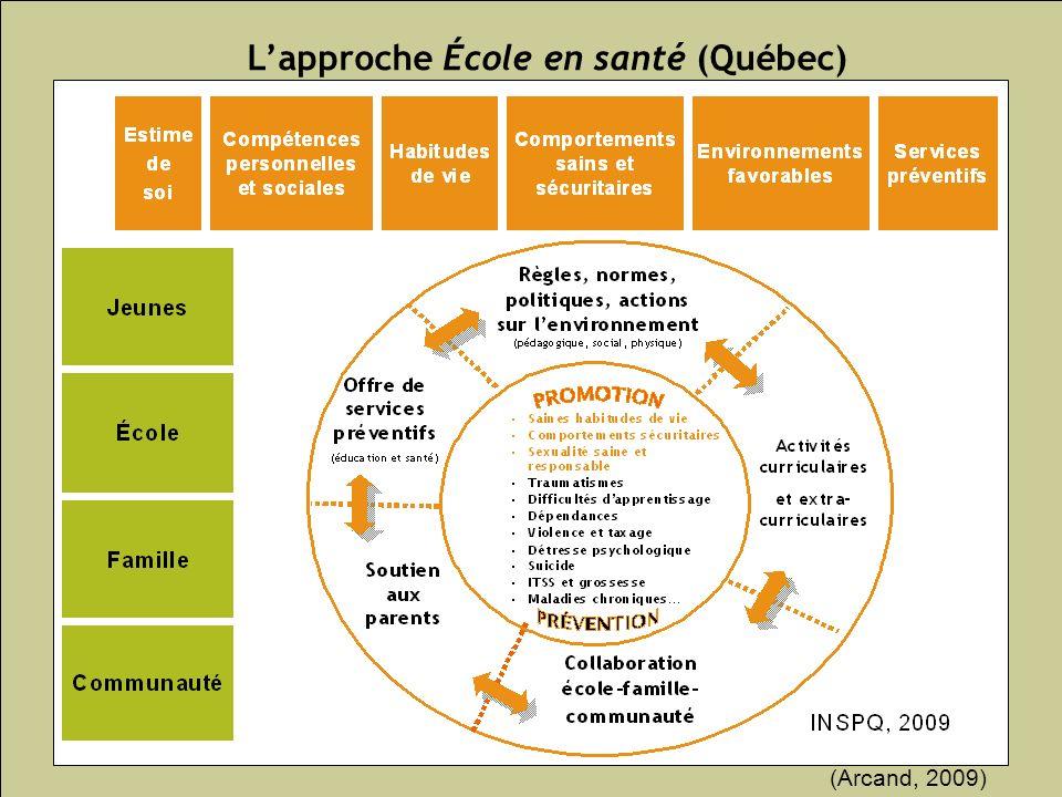 L'approche École en santé (Québec)